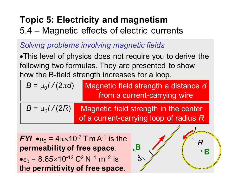 Magnetic field strength a distance d from a current-carrying wire