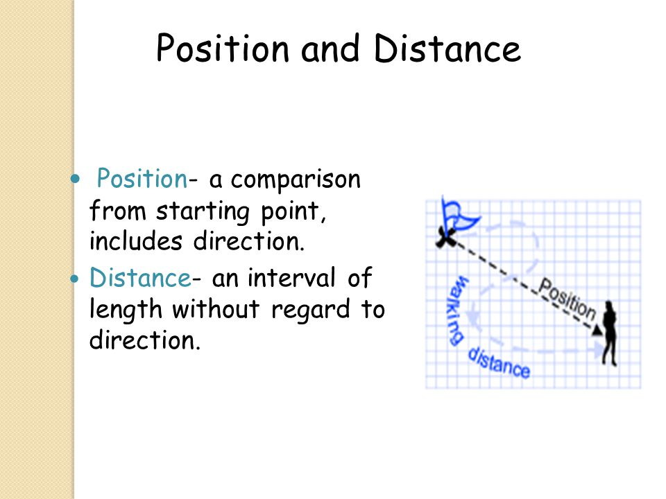 Position and Distance Position- a comparison from starting point, includes direction.