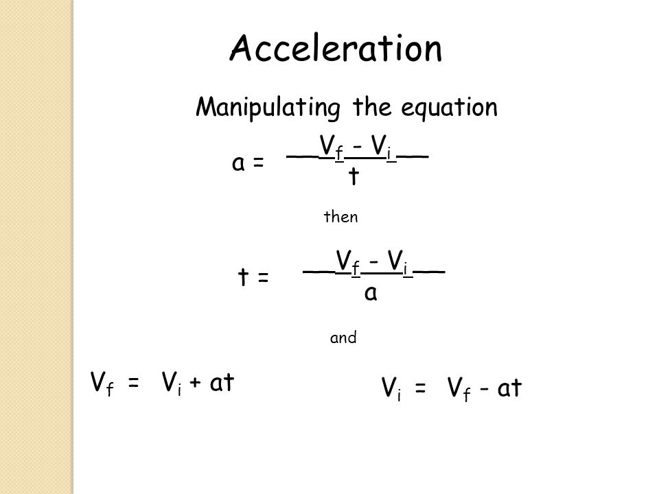 Manipulating the equation