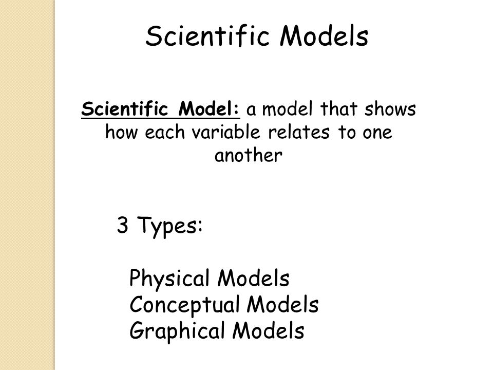 Scientific Models 3 Types: Physical Models Conceptual Models
