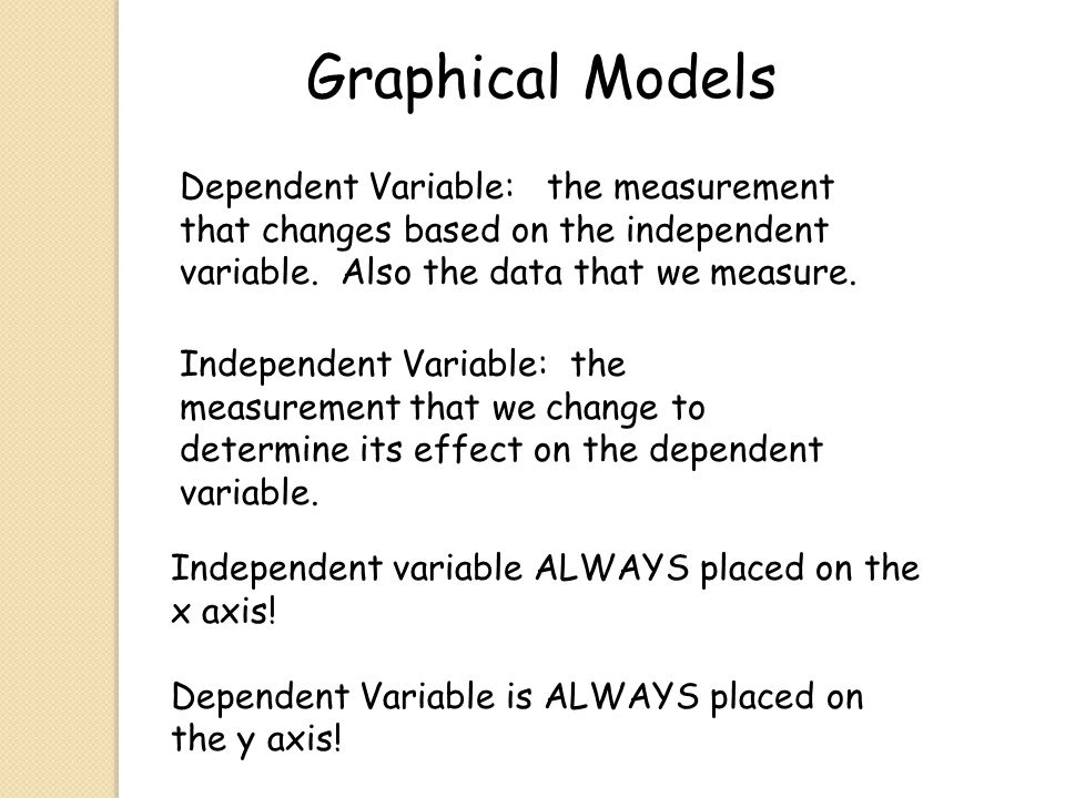 Graphical Models Dependent Variable: the measurement that changes based on the independent variable. Also the data that we measure.