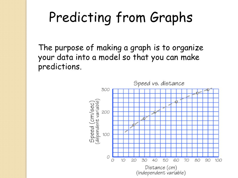 Predicting from Graphs