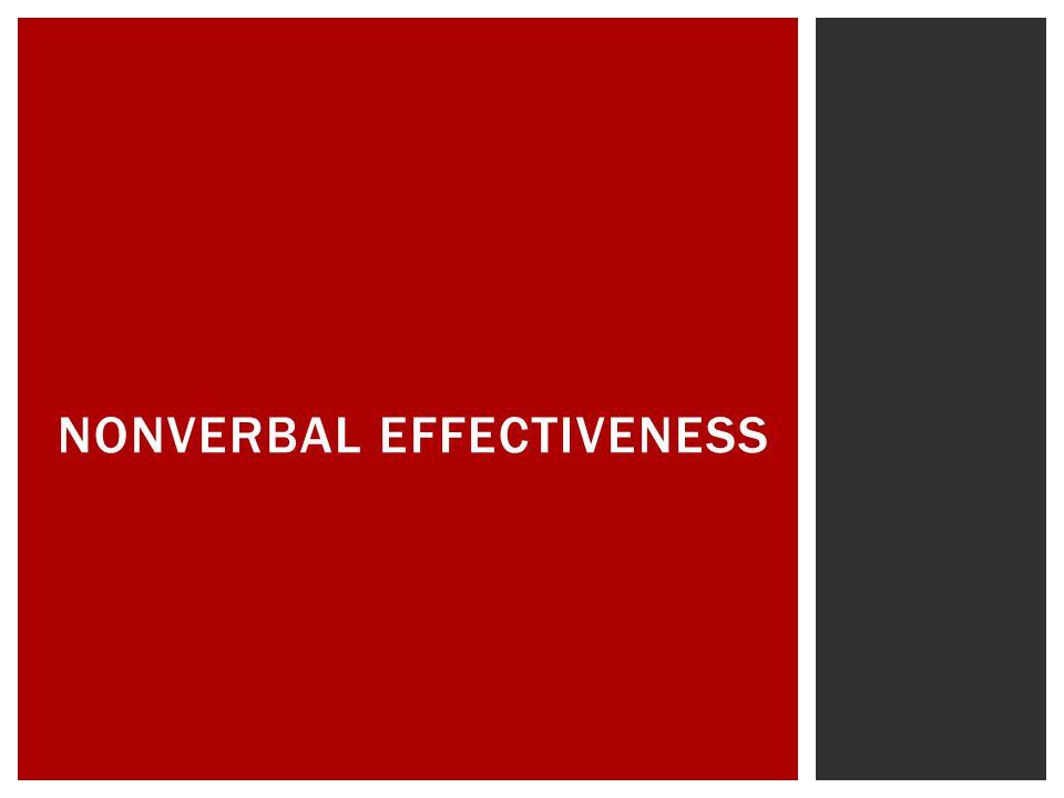 Nonverbal Effectiveness