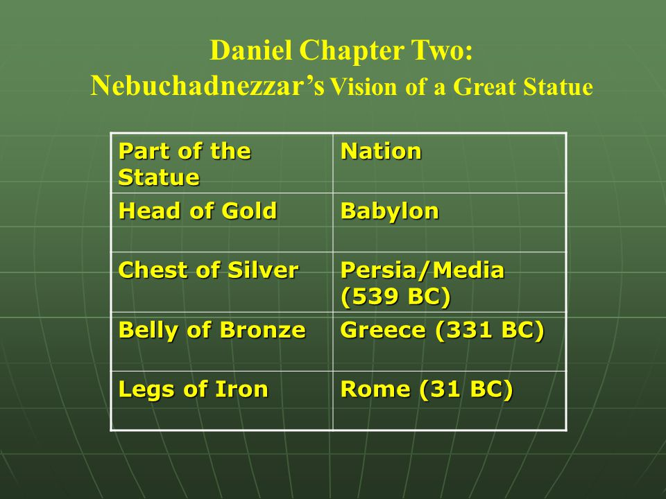 Nebuchadnezzar's Vision of a Great Statue
