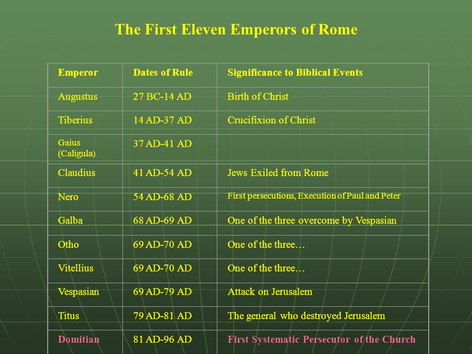 The First Eleven Emperors of Rome