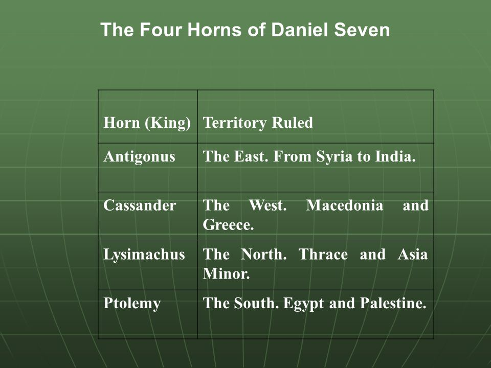 The Four Horns of Daniel Seven