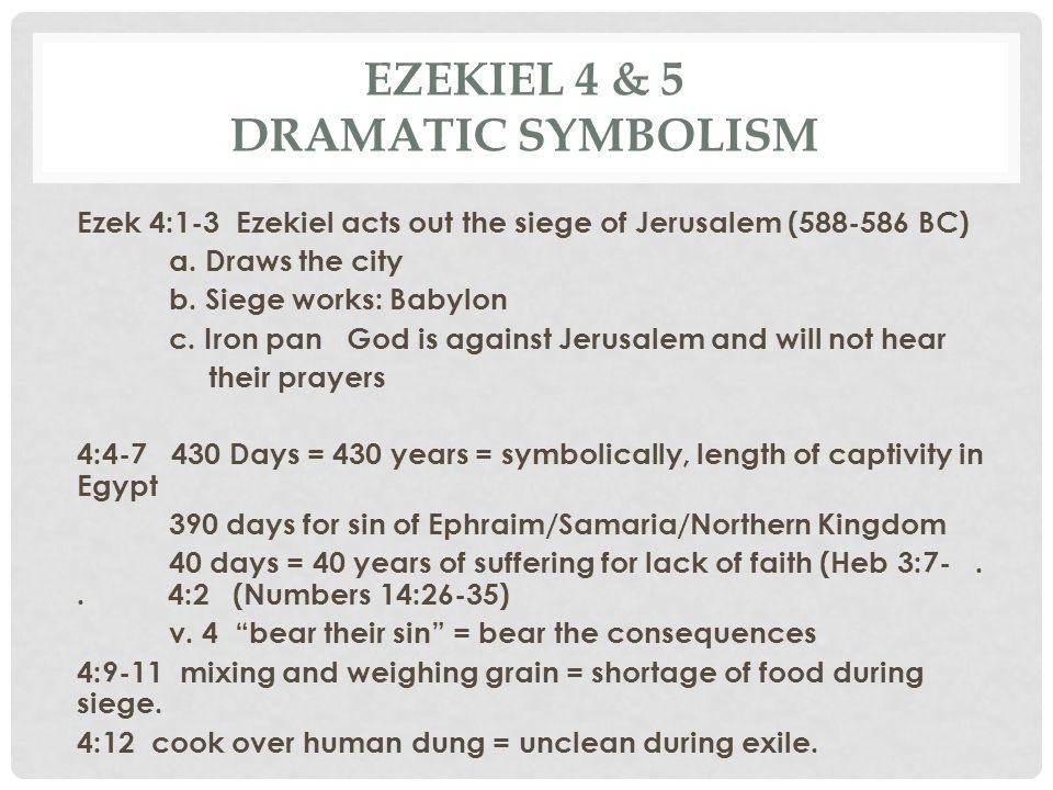 Ezekiel 4 & 5 Dramatic symbolism