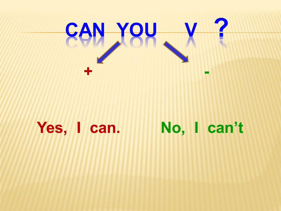 Can you V + - Yes, I can. No, I can't