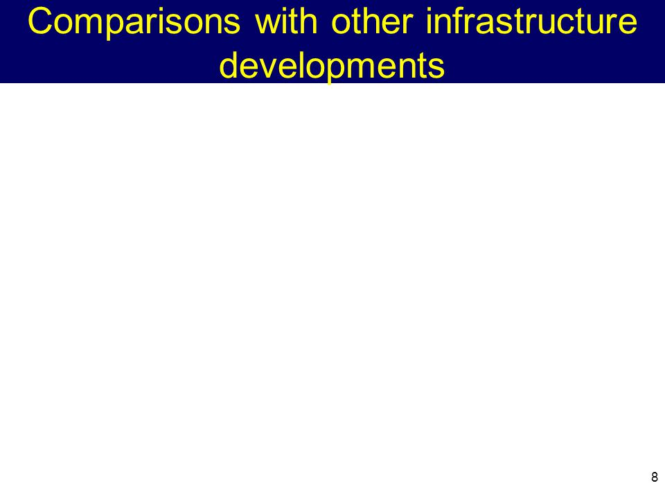 Comparisons with other infrastructure developments