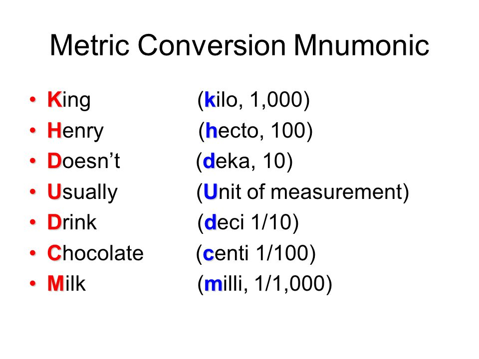 Metric Conversion Mnumonic