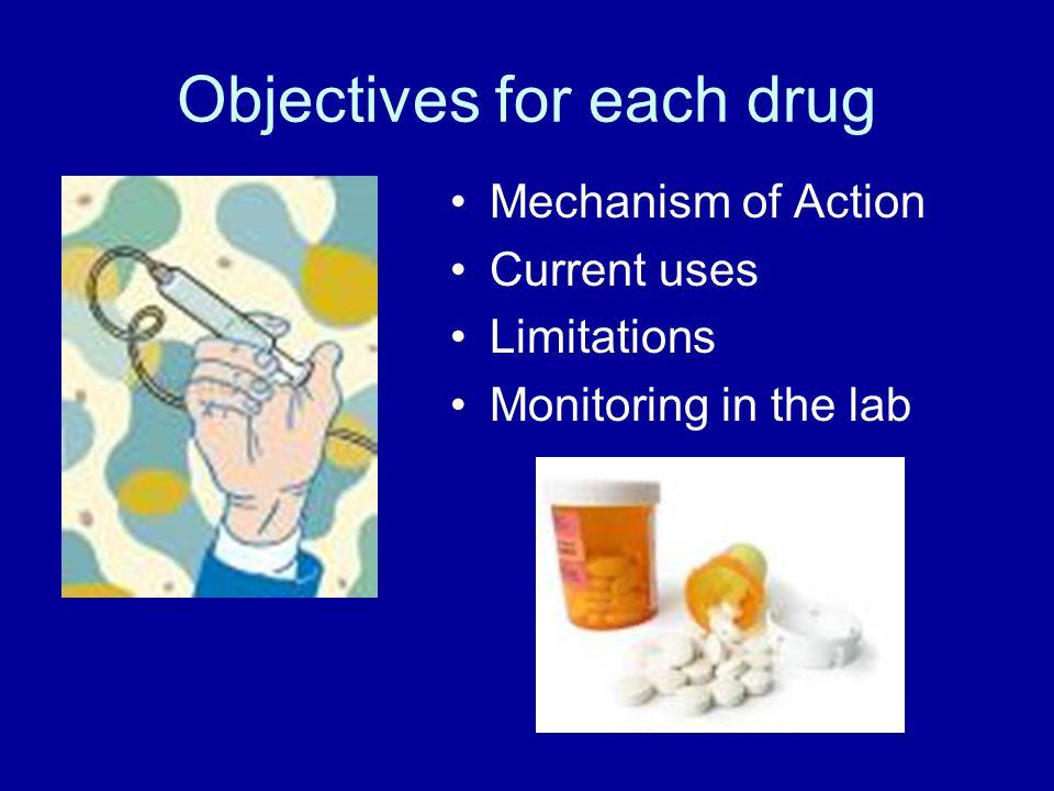 Objectives for each drug