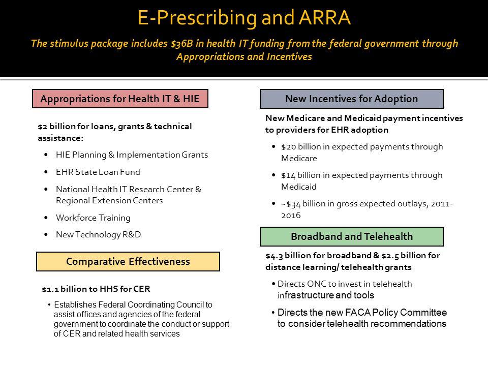 E-Prescribing and ARRA