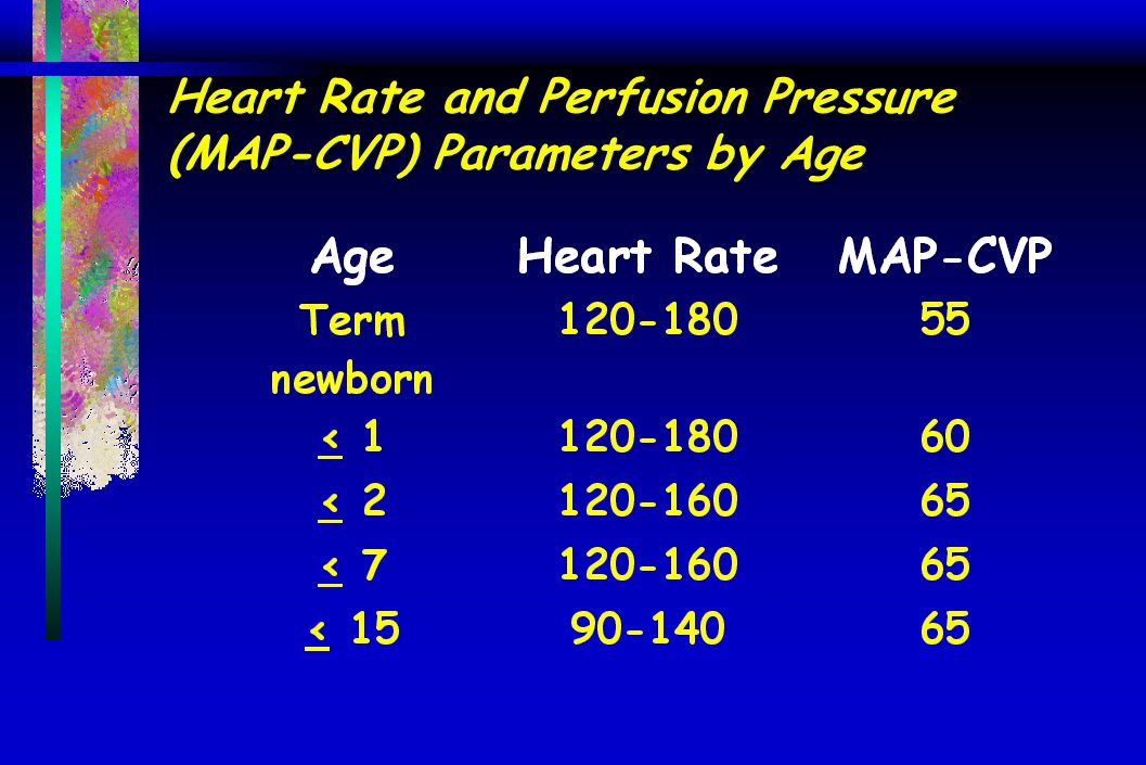 Heart Rate and Perfusion Pressure (MAP-CVP) Parameters by Age