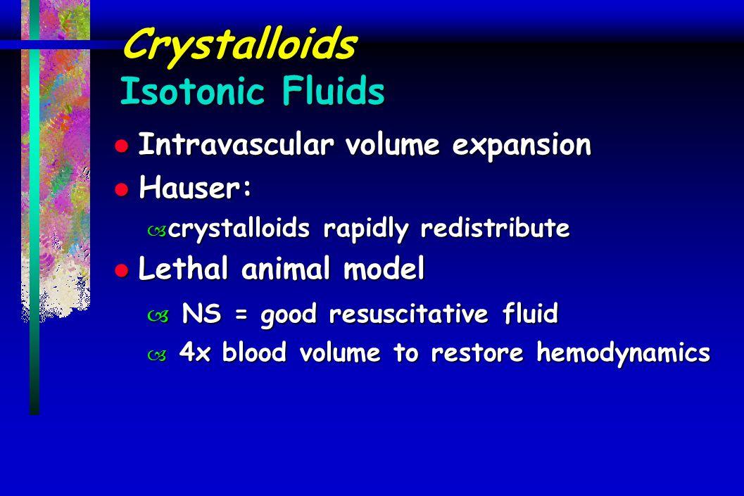 Crystalloids Isotonic Fluids