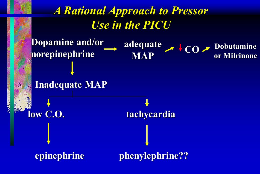 A Rational Approach to Pressor Use in the PICU Dobutamine or Milrinone
