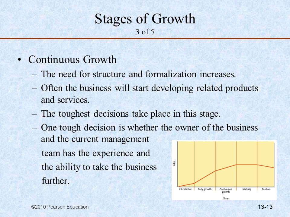 Stages of Growth 3 of 5 Continuous Growth