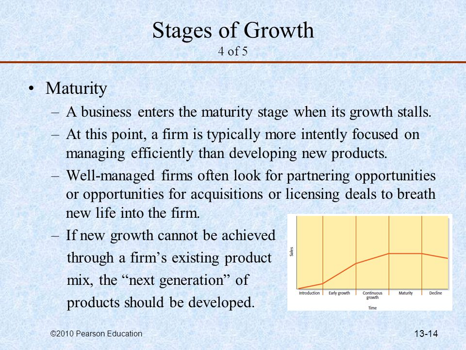 Stages of Growth 4 of 5 Maturity