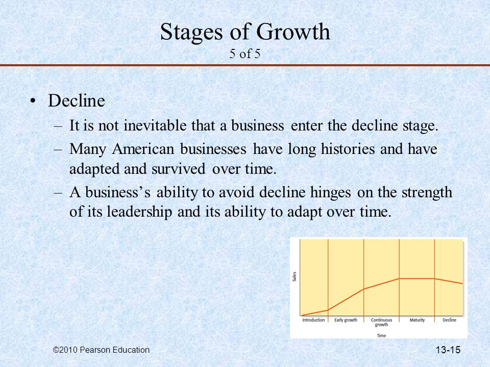 Stages of Growth 5 of 5 Decline