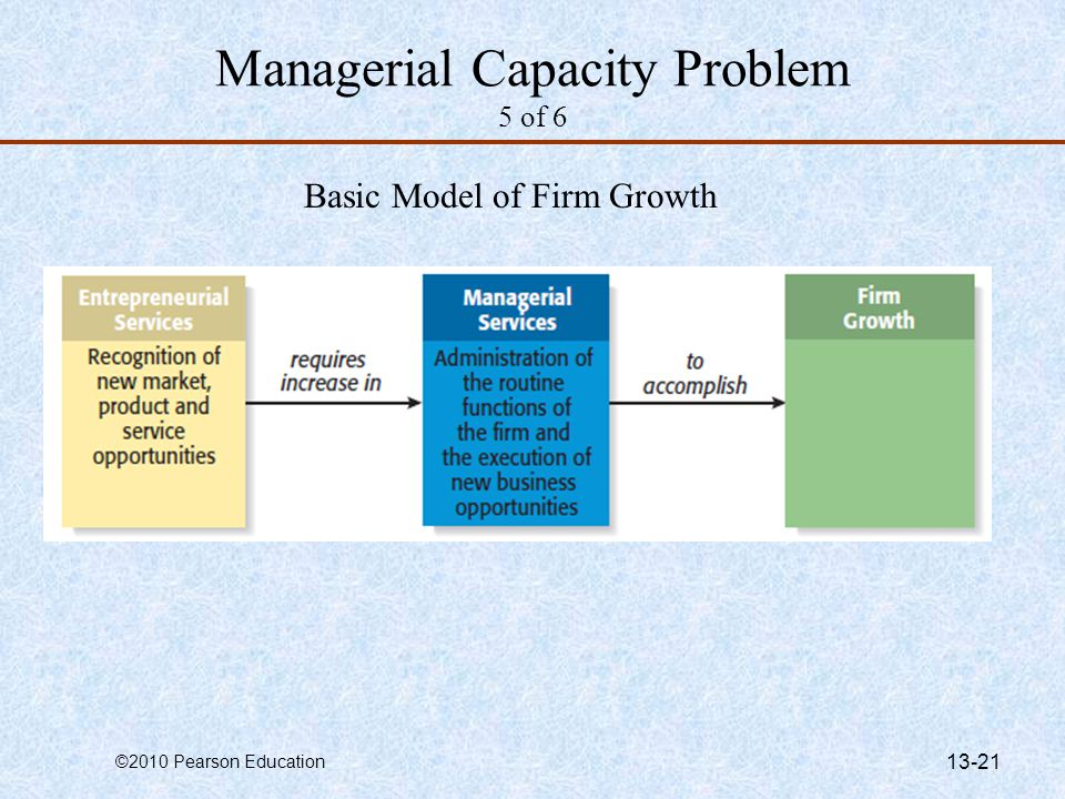 Managerial Capacity Problem 5 of 6