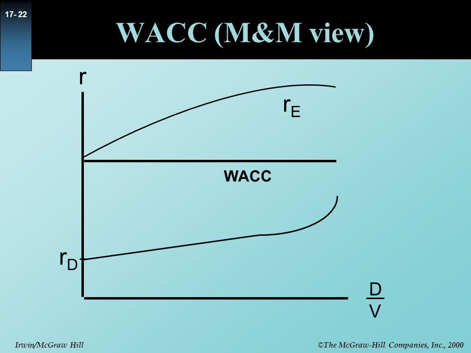 WACC (M&M view) r rE WACC rD D V 9