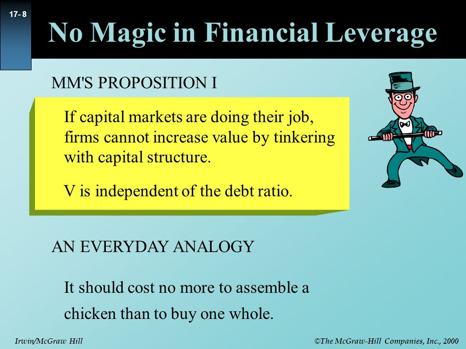 No Magic in Financial Leverage
