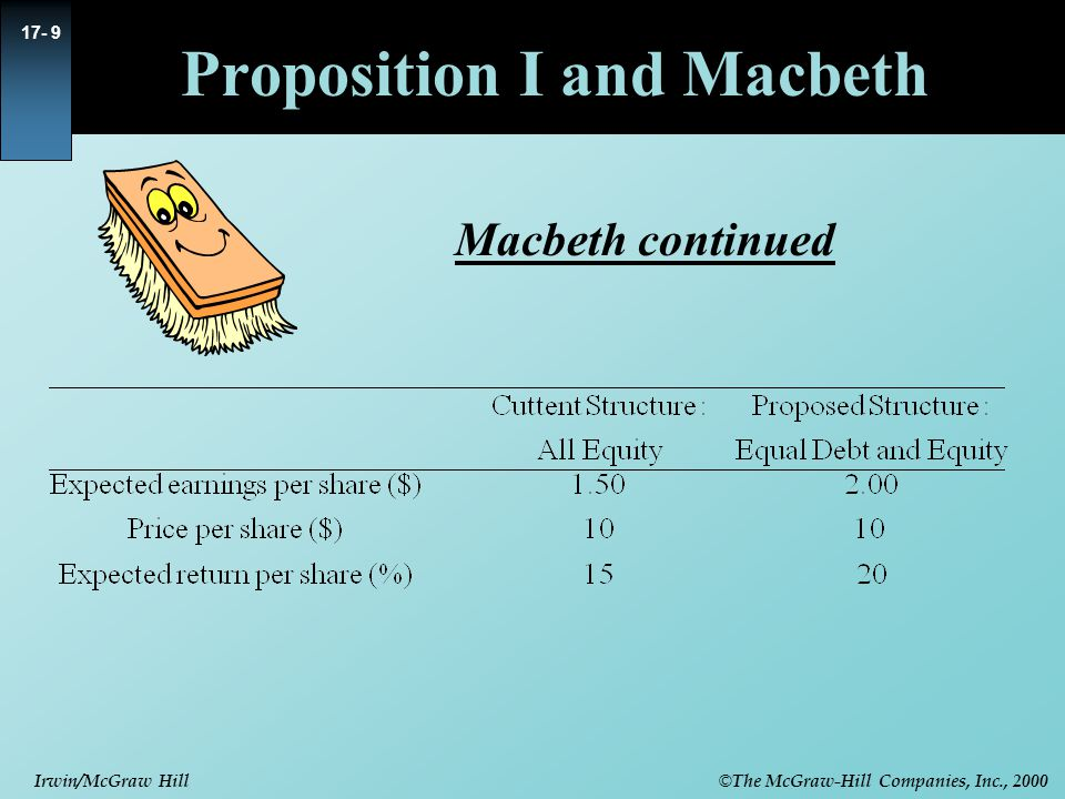 Proposition I and Macbeth