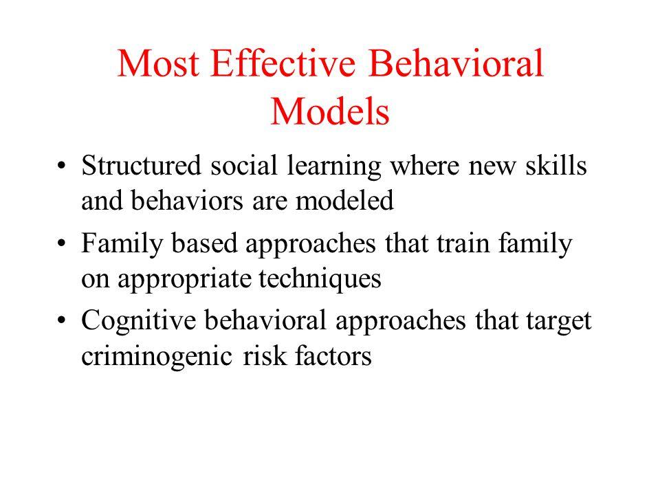 Most Effective Behavioral Models