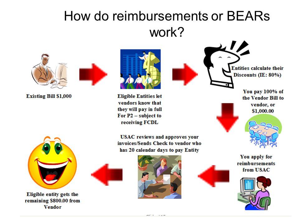 How do reimbursements or BEARs work