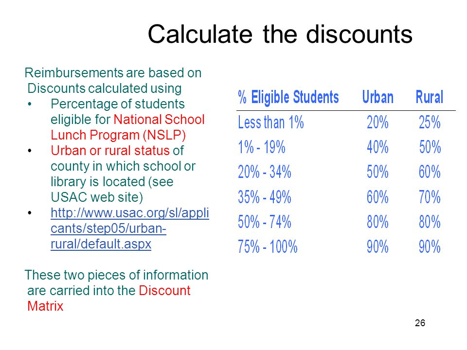Calculate the discounts