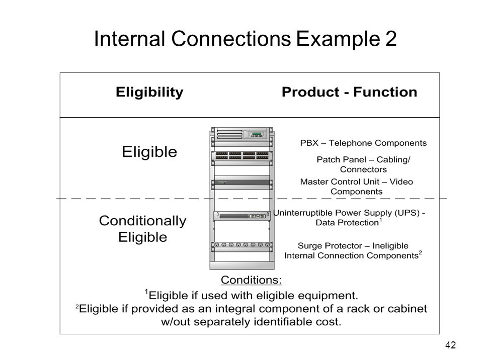 Internal Connections Example 2