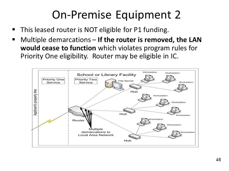 On-Premise Equipment 2 This leased router is NOT eligible for P1 funding.
