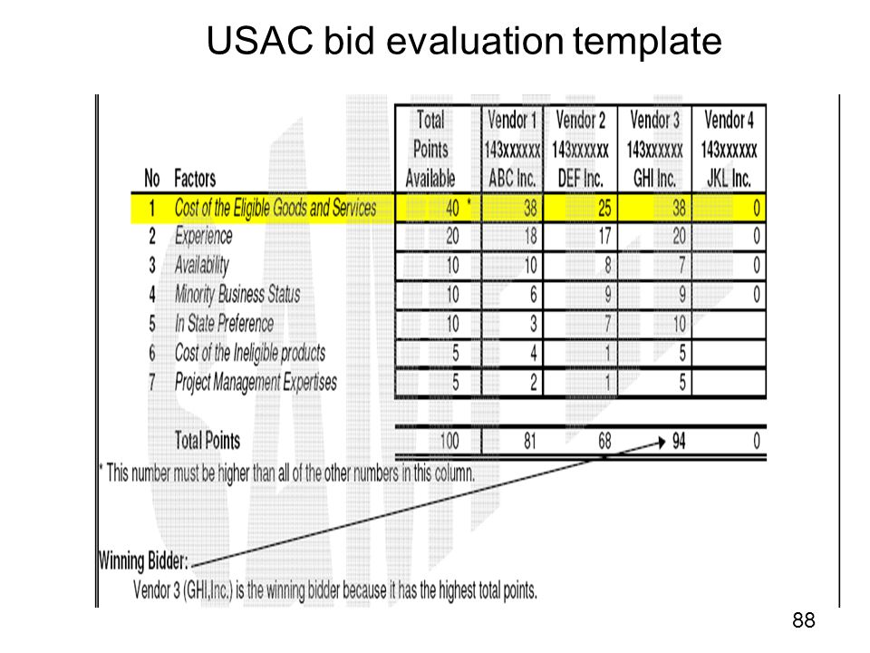 USAC bid evaluation template