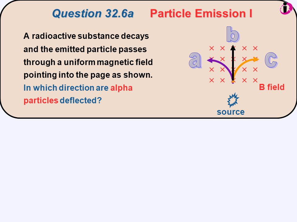 Question 32.6a Particle Emission I