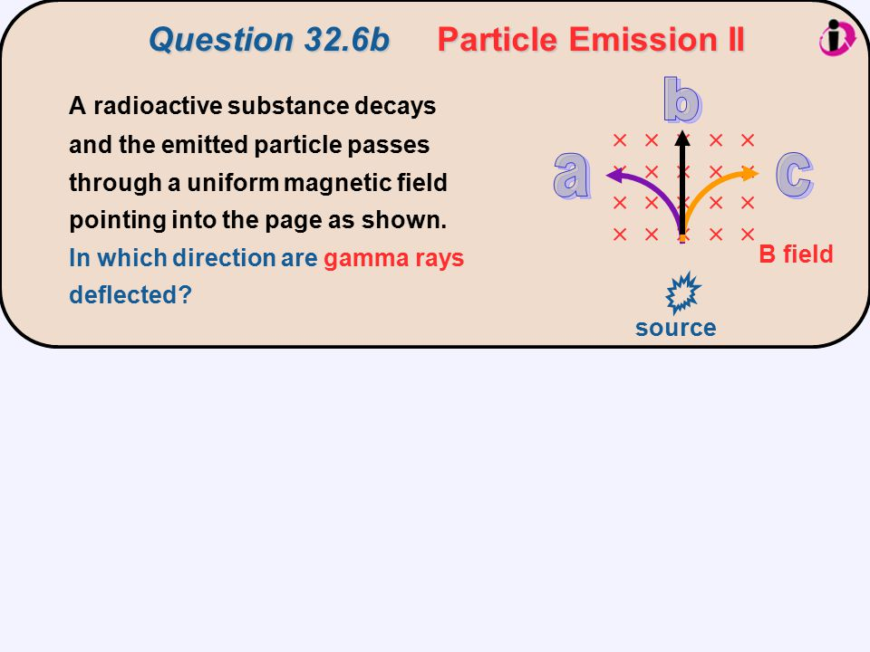 Question 32.6b Particle Emission II