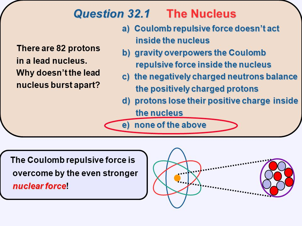 Question 32.1 The Nucleus a) Coulomb repulsive force doesn't act inside the nucleus.