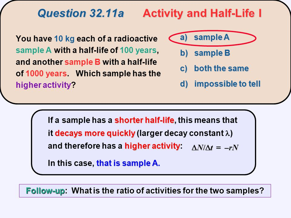 Question 32.11a Activity and Half-Life I