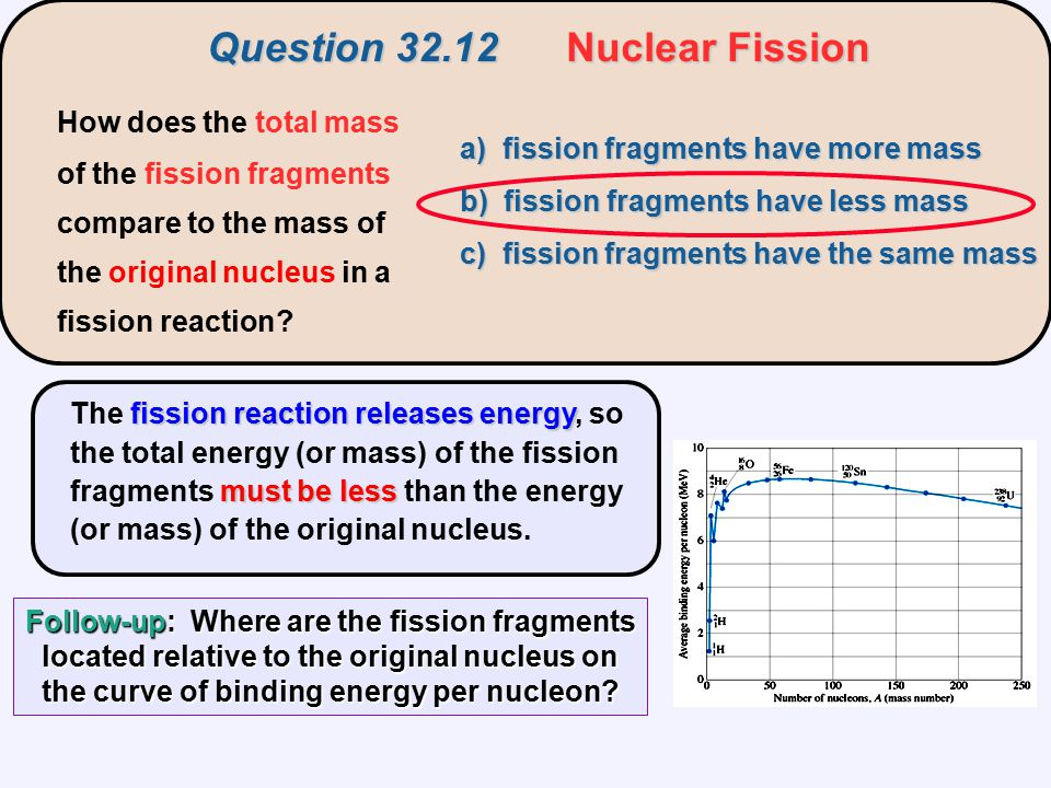 Question 32.12 Nuclear Fission