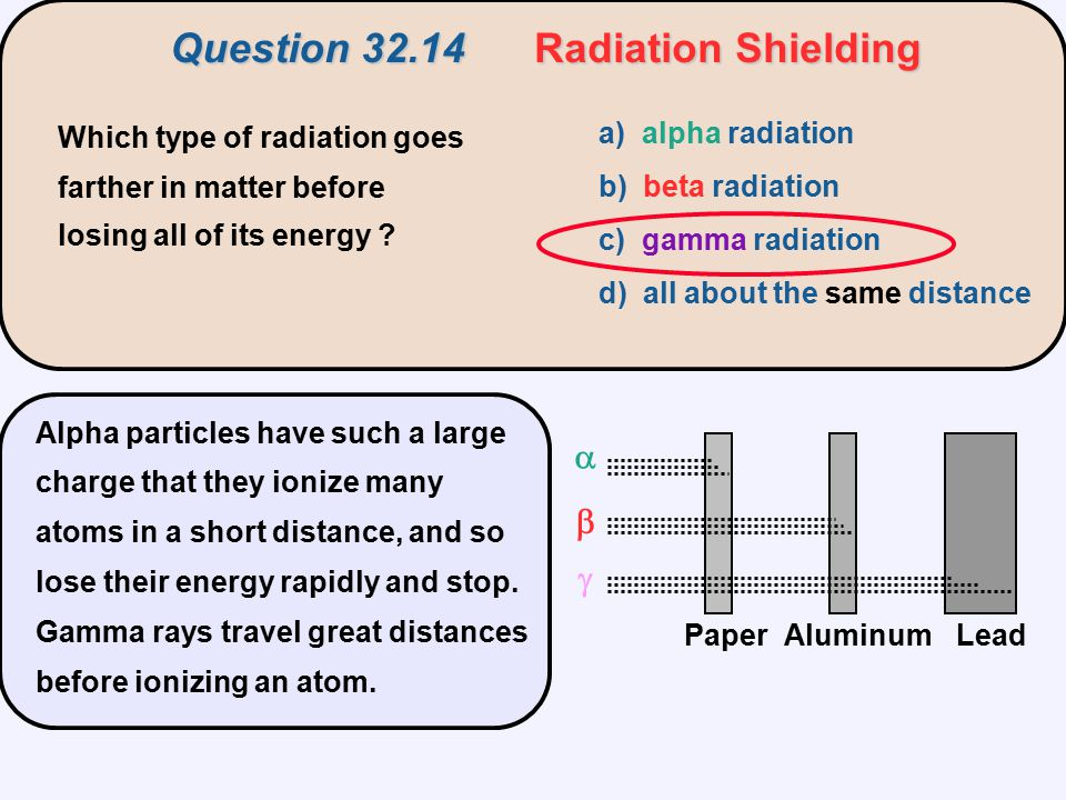Question 32.14 Radiation Shielding