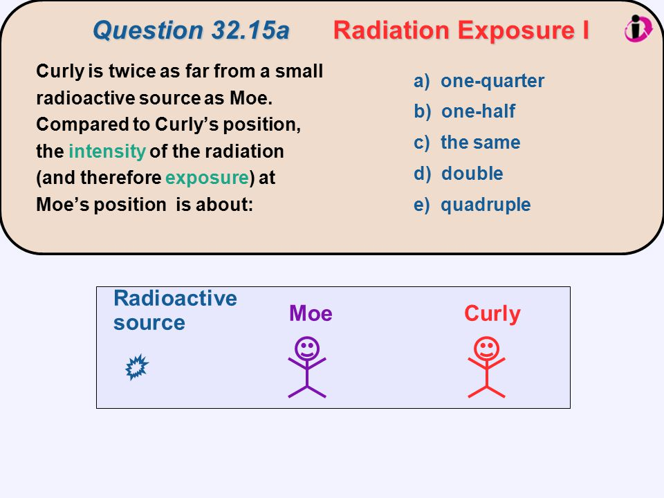 Question 32.15a Radiation Exposure I
