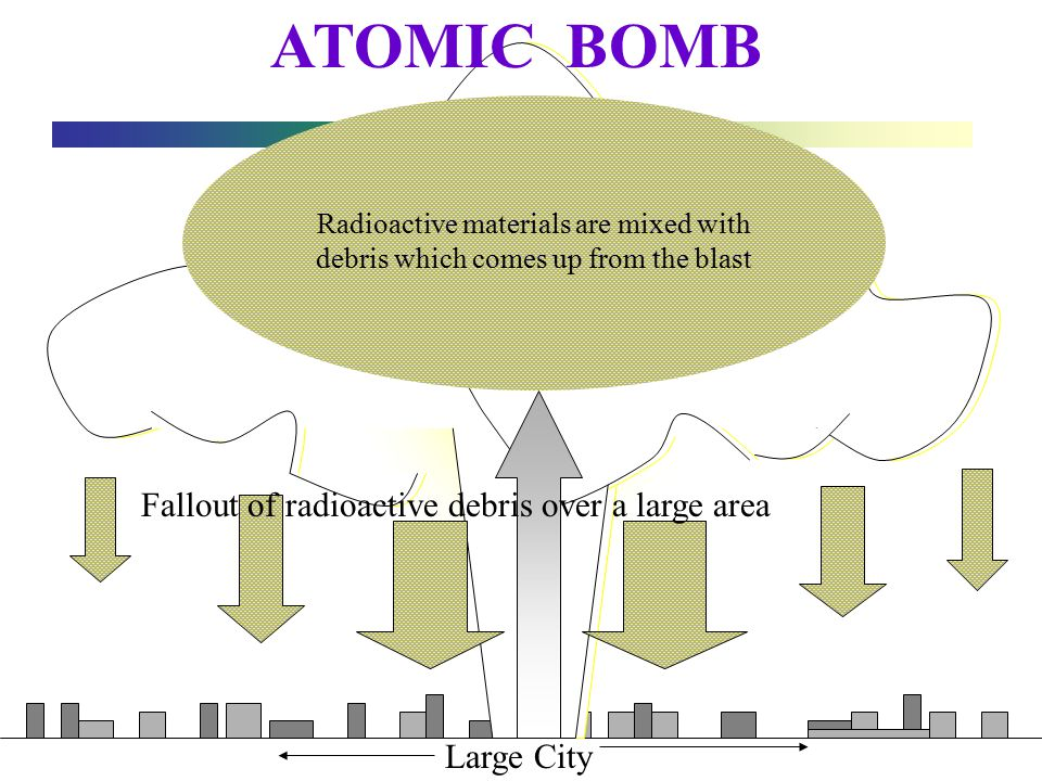 ATOMIC BOMB Blast can wipe out square miles area