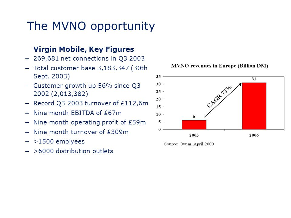 Virgin Mobile, Key Figures