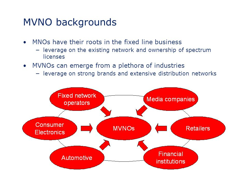 MVNO backgrounds MNOs have their roots in the fixed line business