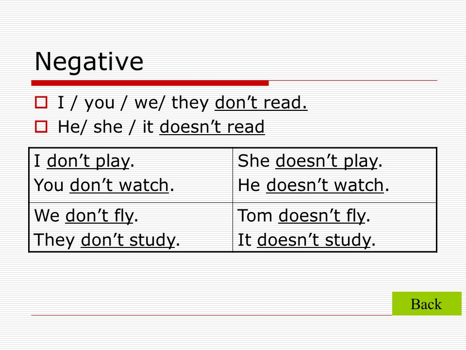Negative I / you / we/ they don't read. He/ she / it doesn't read