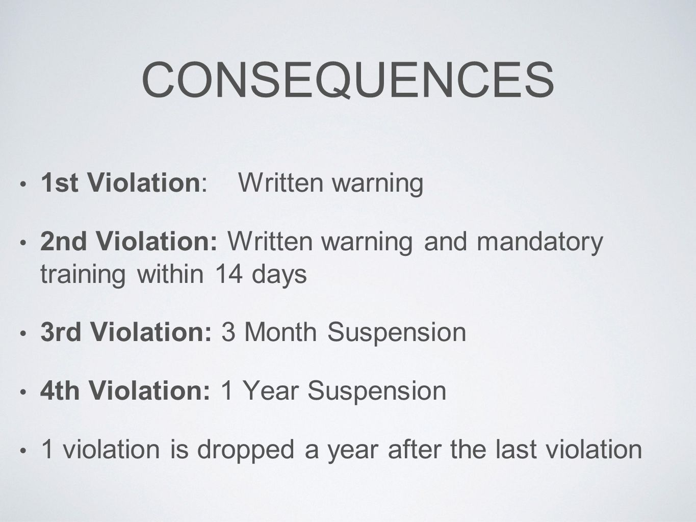 CONSEQUENCES 1st Violation: Written warning