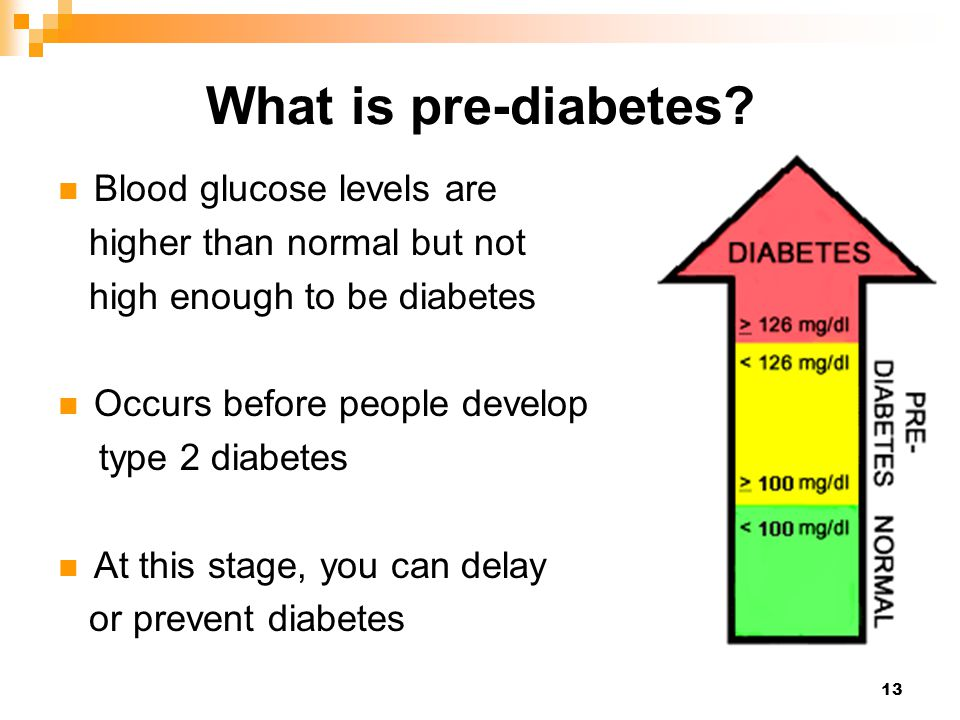 What is pre-diabetes Blood glucose levels are