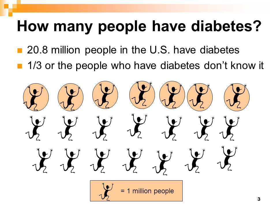 How many people have diabetes