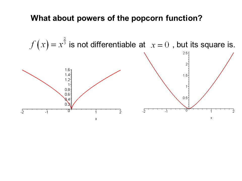 What about powers of the popcorn function