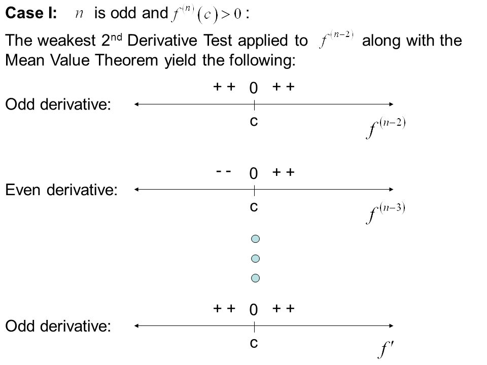Case I: is odd and : The weakest 2nd Derivative Test applied to along with the.