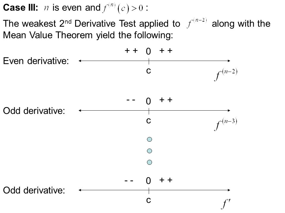 Case III: is even and : The weakest 2nd Derivative Test applied to along with the.