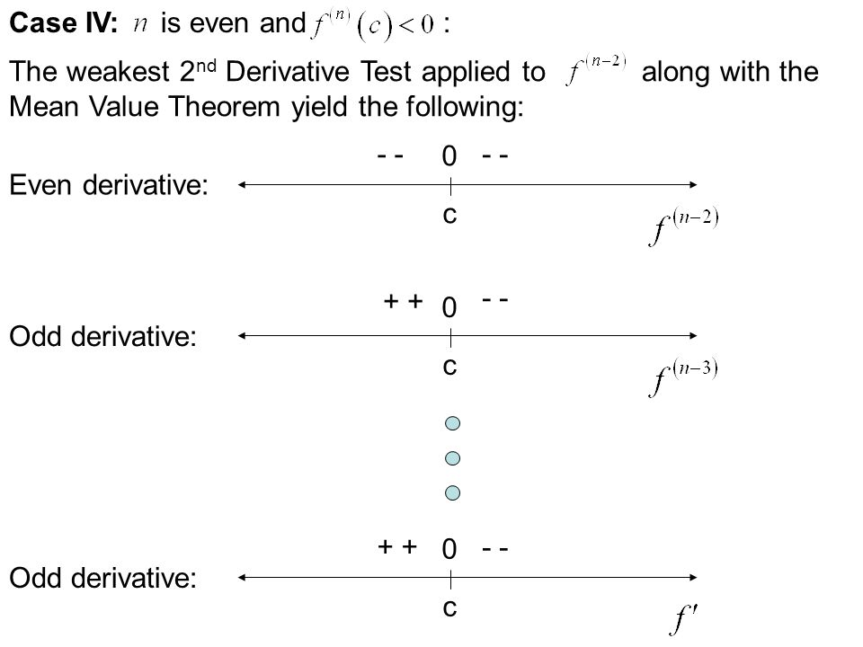 Case IV: is even and : The weakest 2nd Derivative Test applied to along with the.